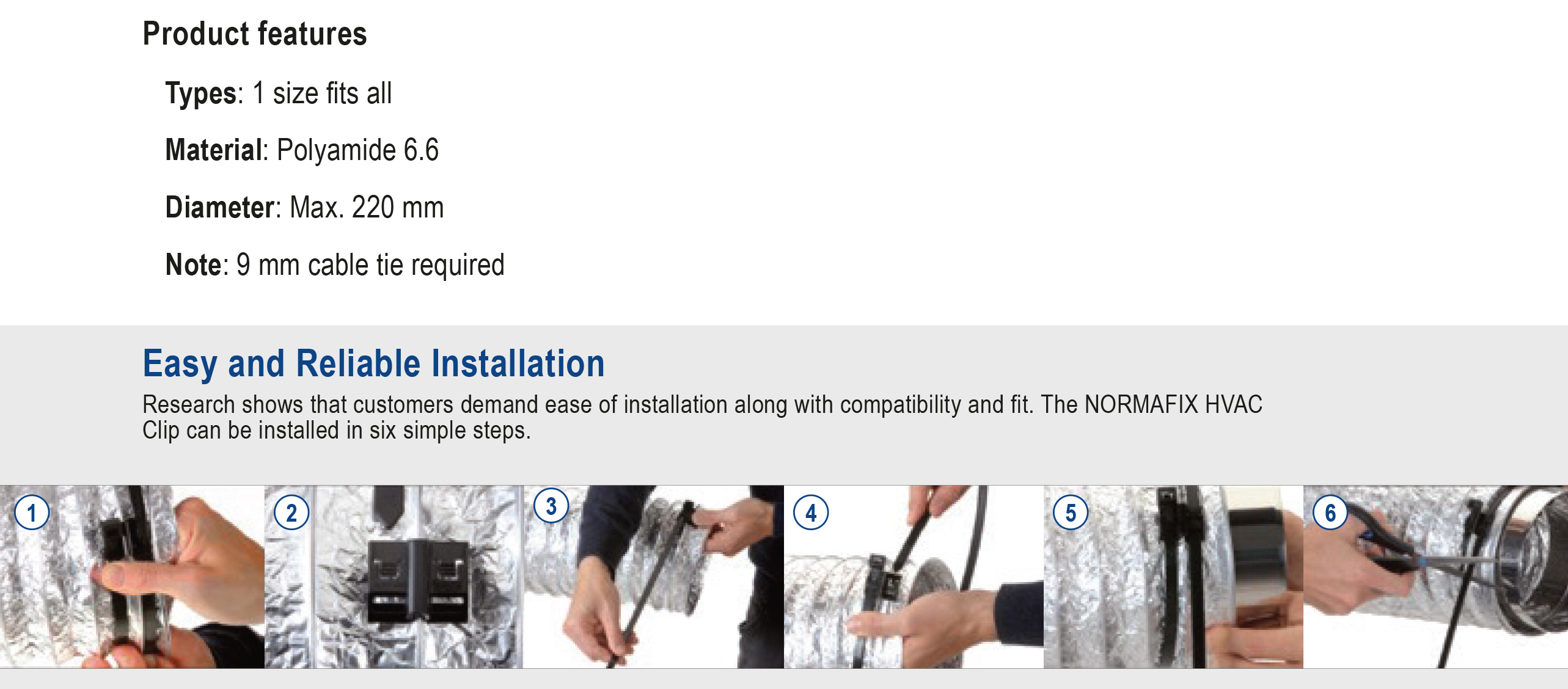NORMAFIX® HVAC Clip Product Specifications